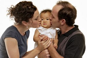 Familia adoptiva (Ter. familia)